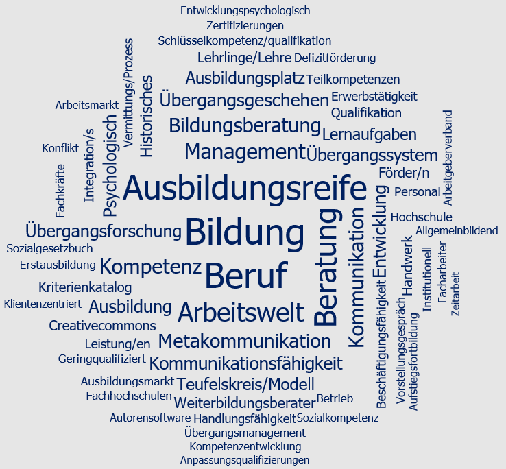 tag-cloud-achim